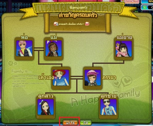 ระบบ Family Tree คืออะไร ใช้งานอย่างไร