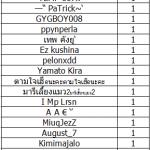 ประกาศรายชื่อผู้โชคดี วันที่ 29 เมษายน 2562 ซอย1