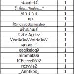 ประกาศรายชื่อผู้โชคดี วันที่ 30 เมษายน 2562 ซอย1