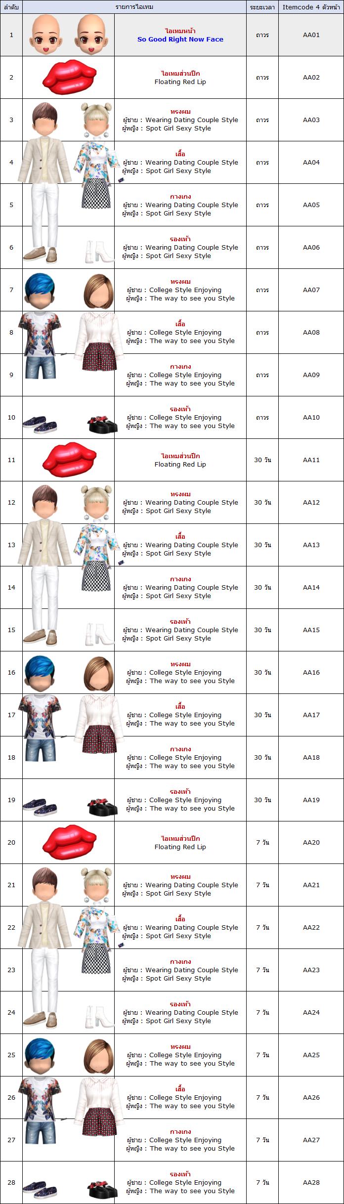 [AUDITION] ITEM SHOP Dating Box เพียง 35 บาทรับไอเทมแรร์เพียบ