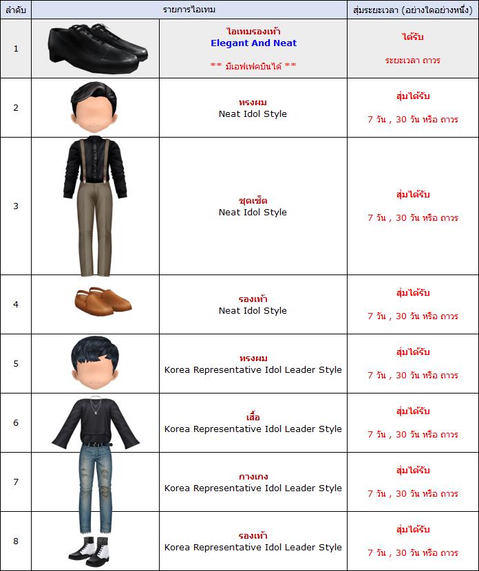 [AUDITION] Gachapon: Gentleman Box เพียง 35 บาท ลุ้นรับ รองเท้าบินได้ !