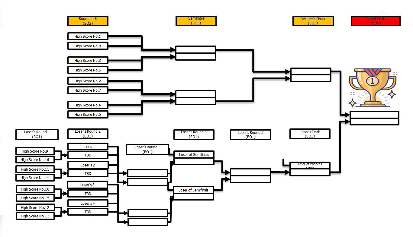 AUDITION THAILAND CHAMPIONSHIP 2021 : Team Battle
